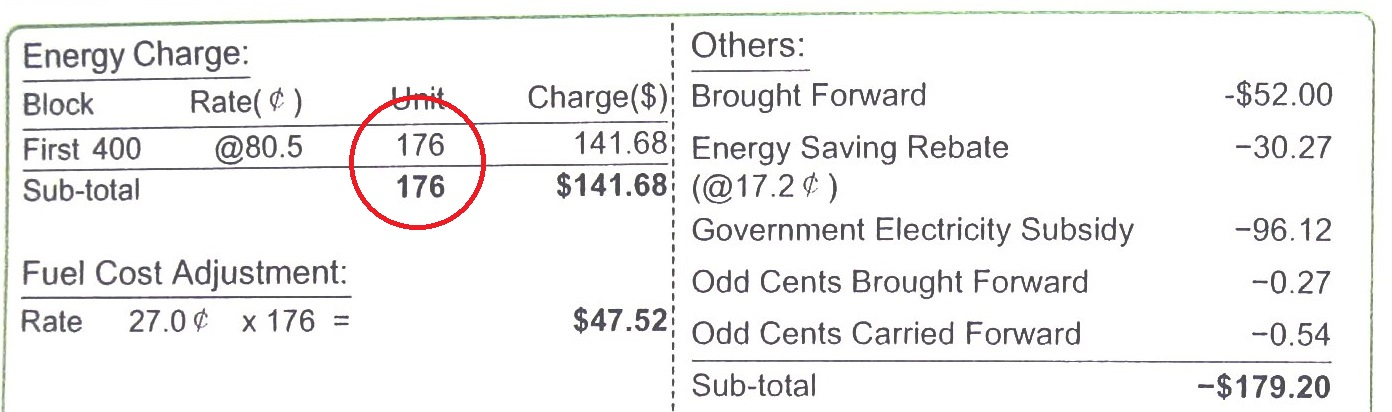 low electric bill